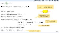 出演イベント日割りスケジュール