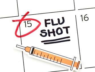 Do Flu Shots Work??