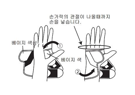 휠체어글러브 착용방법_02.png