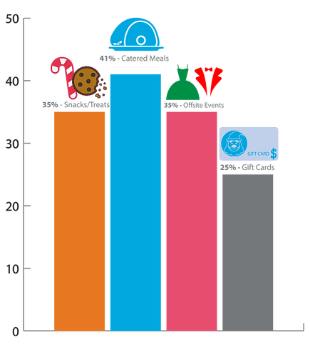 Christmas Cater Graph-01.png