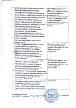 Выписка из реестра СРО 2
