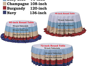 The perfect table cloth