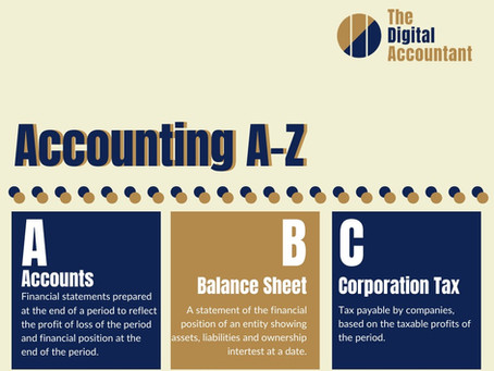The Digital Accountant's A – Z of Accountancy - infographic