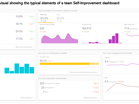 Measuring your Agile delivery process - how to get end-to-end insights