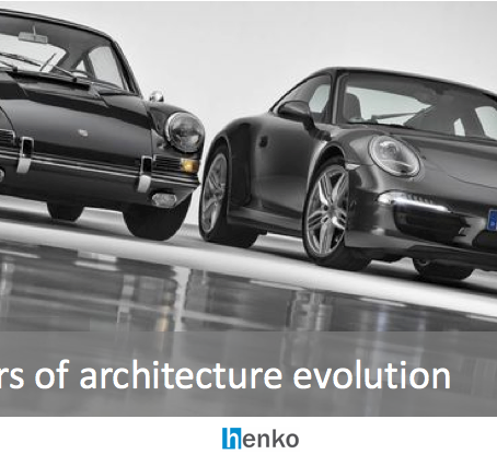 Teachings from the story of Porsche for Digital transformations
