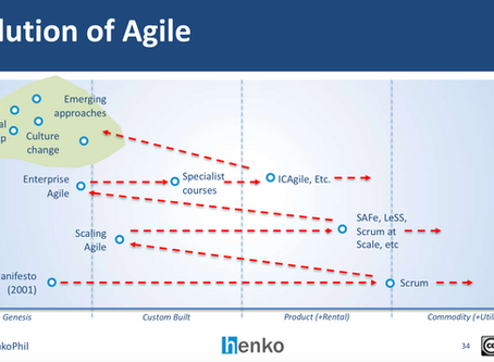 Aginext.io Talk: The state of Agile using Wardley Maps