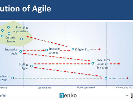 Aginext.io Talk: The state of Agile using Wardley Maps