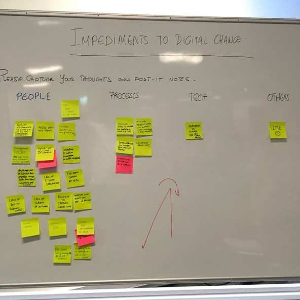 DL meetup: Knowledge work, an exploration of human systems using ORSC