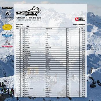 ES19-Results-SkiMen1.jpg