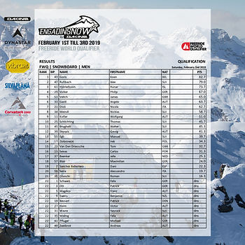 ES19-Results-SBMen.jpg