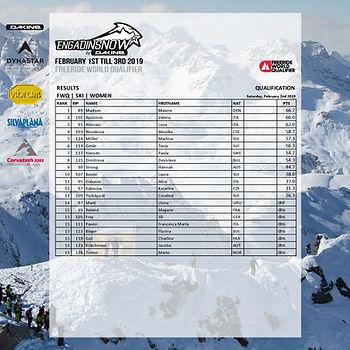 ES19-Results-SkiWomen.jpg
