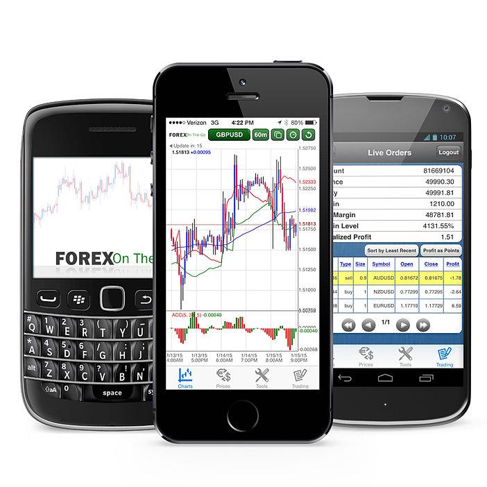 Forex options trading platform