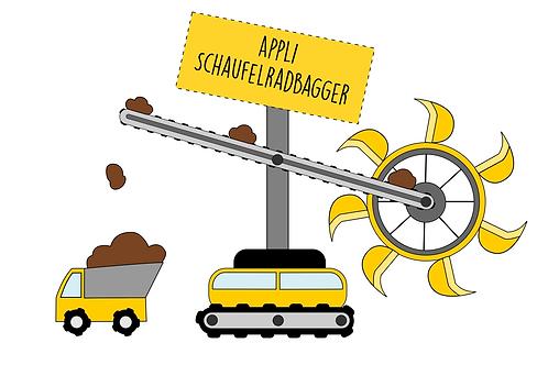 Applikationsvorlage Schaufelradbagger