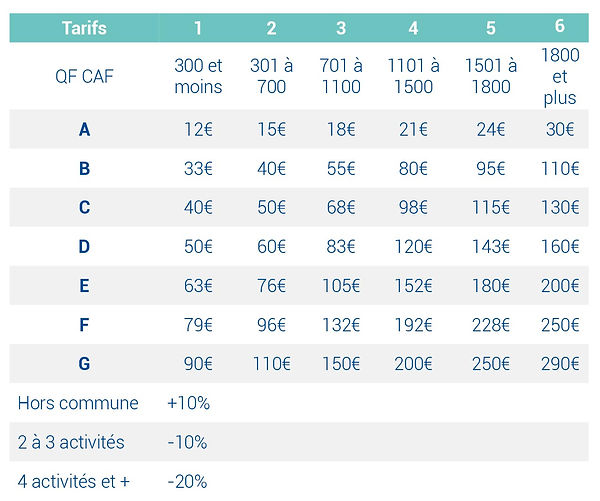 tableau tarifs 2021-2022.jpg