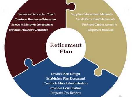 Solving the Puzzle: Who Should be Servicing my Retirement Plan?