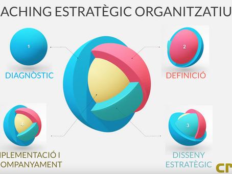 COACHING ESTRATÈGIC ORGANITZATIU