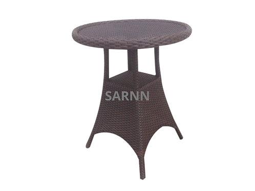 Limit table