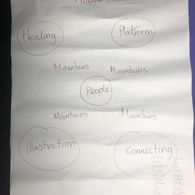 Big Ideas, Creative Process