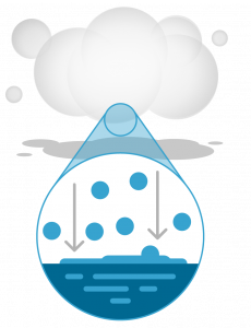 wet-fog-diagram2-230x300.png