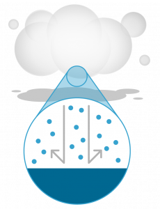 dry-fog-diagram2-230x300.png