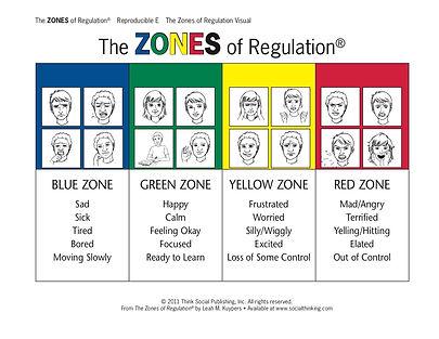 Zones Poster.jpg