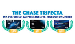 Infographic about Chase Cards