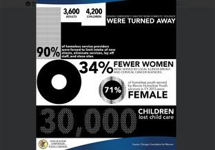 IOC Social Graphic