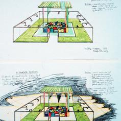 Border Garden Proposal