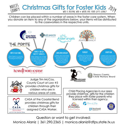 Nueces County Christmas Gifts Flyer.jpg