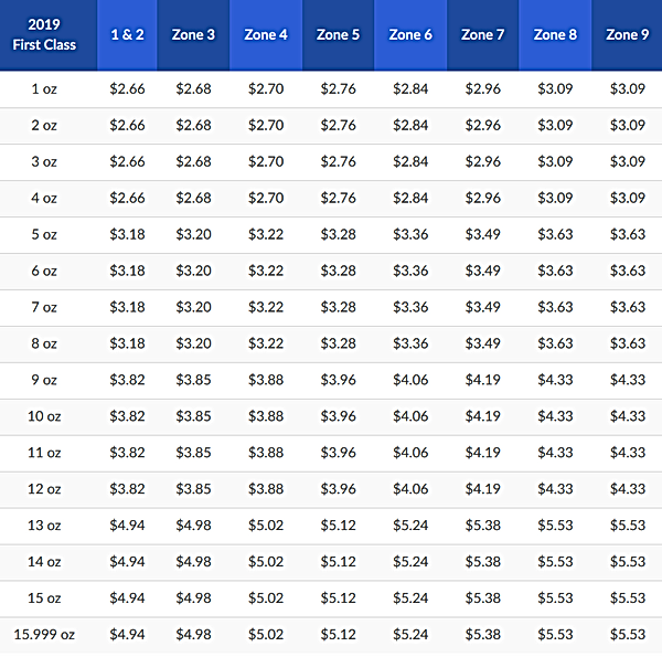 First class shipping rates.png