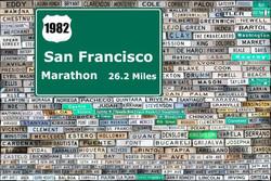 1982 San Francisco