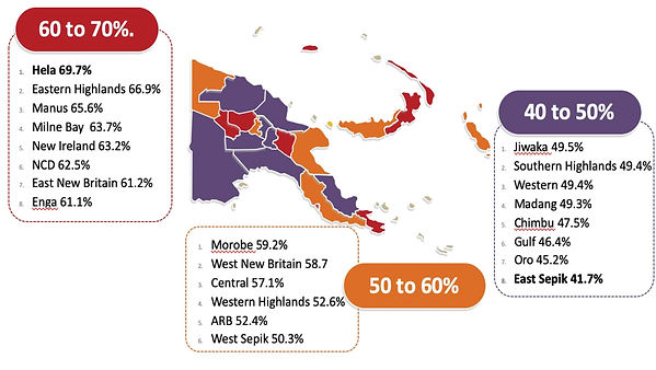 PNG GBV Map