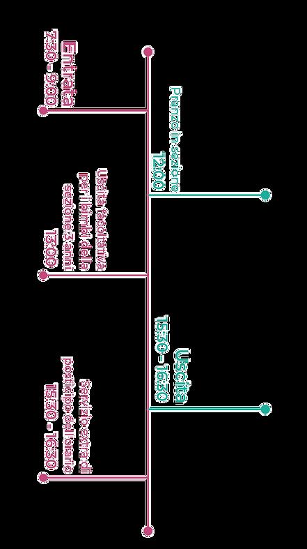 Schermata%202021-02-01%20alle%2012.23_ed