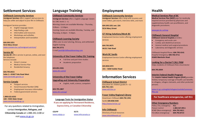 Chilliwack Newcomer Resource Guide