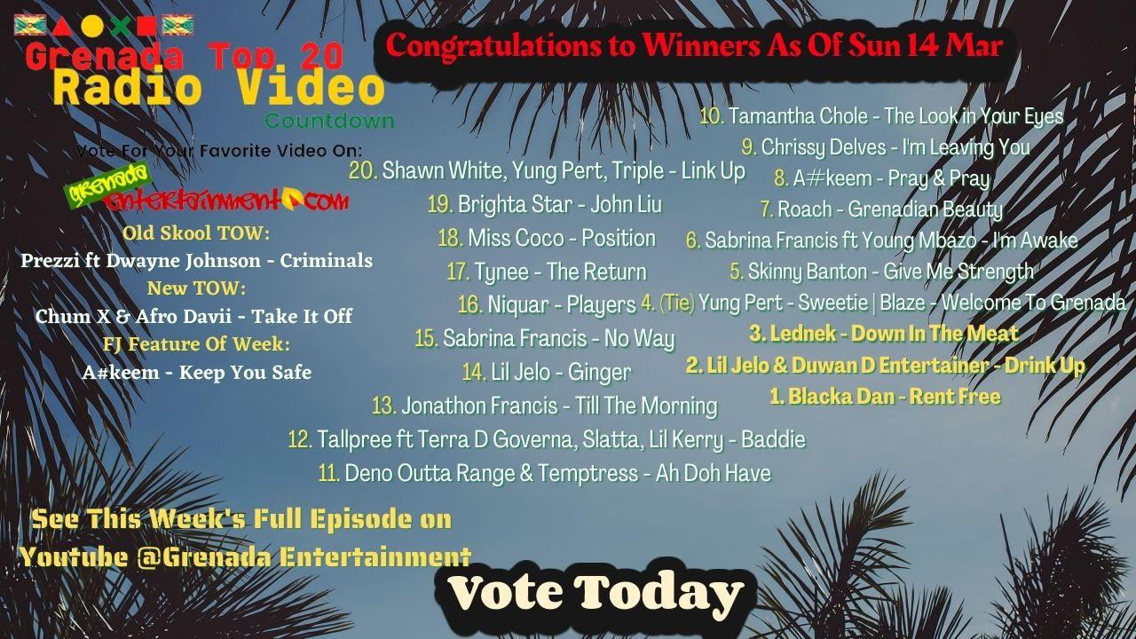 Top 20 Results - 14 Mar 21.jpg