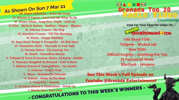 Top 20 Results - 7 Mar 21.jpg