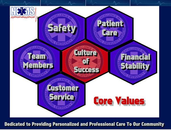 Updated Core Values.jpg