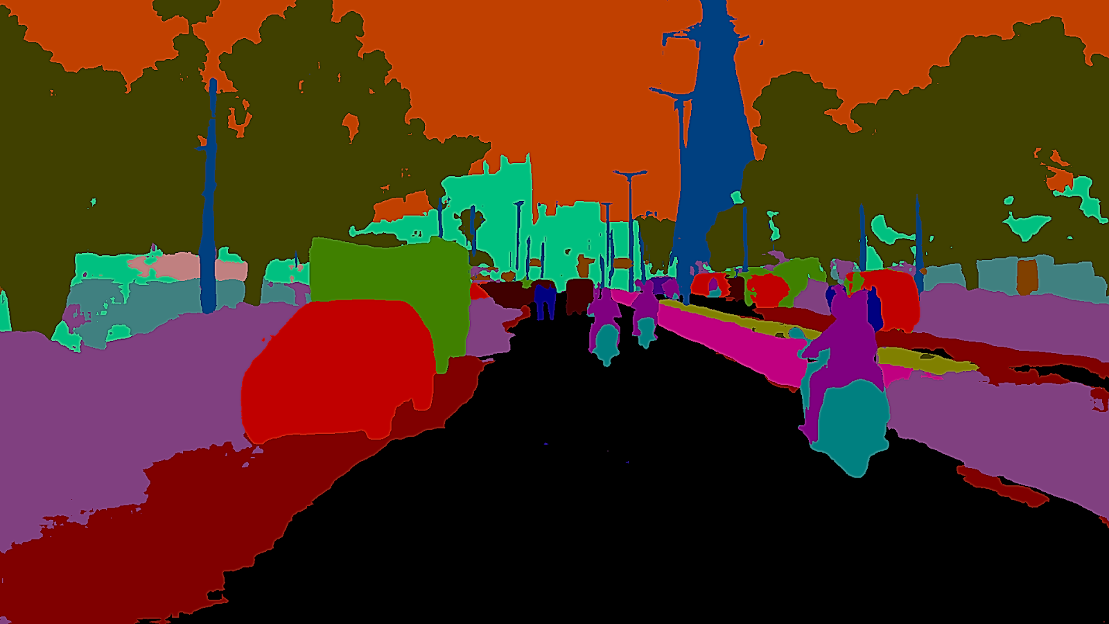 Semantic Segmentation on Road