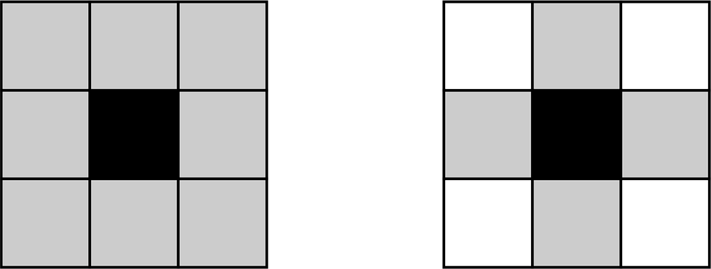 8-connected and 4-connected pixel