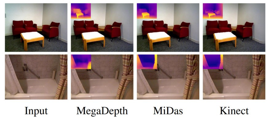 Input and the estimated Depth estimate from depth estimation architecture.
