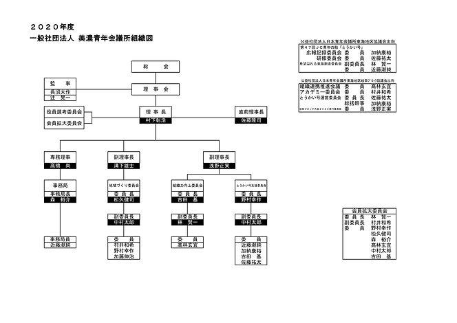 2020組織図ver.15.jpg