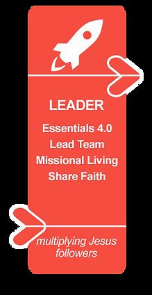 LeaderBar.png
