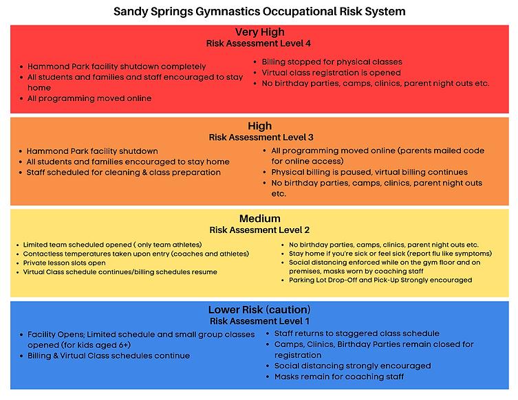 Copy of SSG Emergent Disease Alert Syste