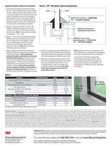 3M IPA Installation Instructions_02