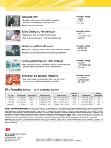 3M Safegard Series Product Family Card_2