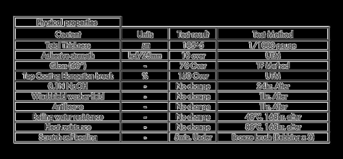Physical%25252520Properties_edited_edite