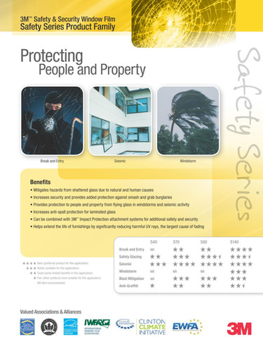3M Safegard Series Product Family Card_1