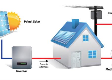 A importância da instalação de energia solar no seu condomínio