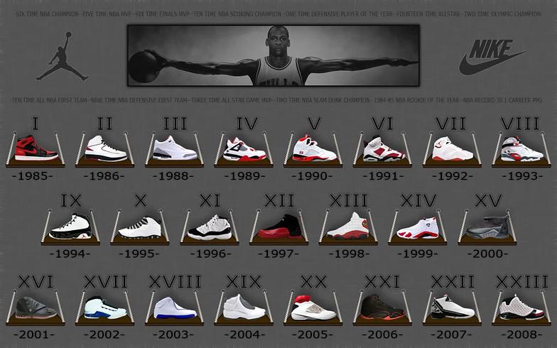 1dbd2d1fa698 Jordan Retro Card 1 23 Nike Air Force 1 Blue Pink And Purple Color ...