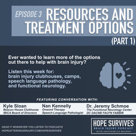 Resources and Treatment Options (Part 1) (Episode 3)